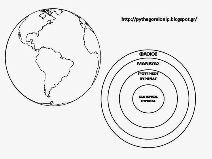 Αποτέλεσμα εικόνας για η δομη της γης
