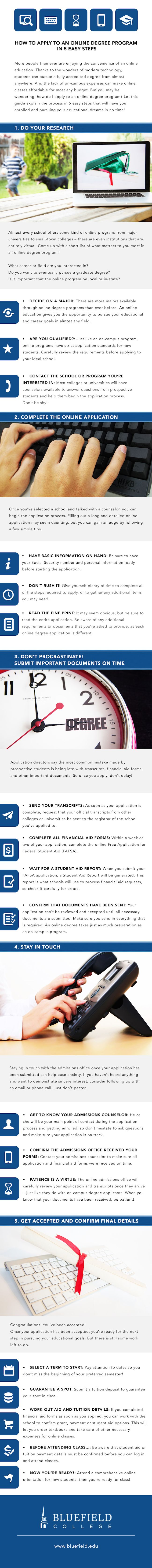 The How to Apply to an Online Degree Program Infographic explains the process that will have you enrolled and pursuing your educational dreams in no time!
