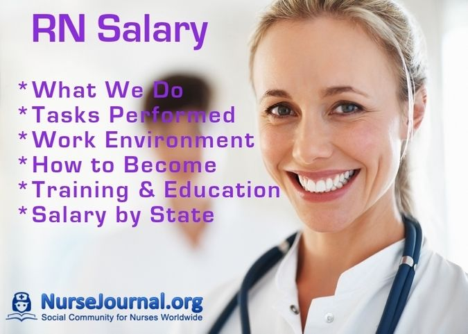 The following article discusses the critical role Registered Nurses play in the community including what they do, tasks performed, work environment, qualifications to become, area of focus, training & certification, education requirements, job outlook, salary, related job titles and salary by state data.