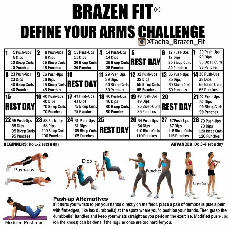 Define Your Arms | Brazen Fit