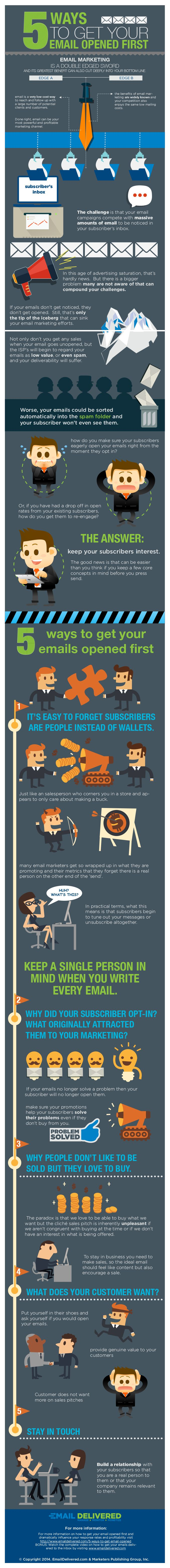 5 Ways To Get Your Email Opened First #infographic #EmailMarketing #Marketing