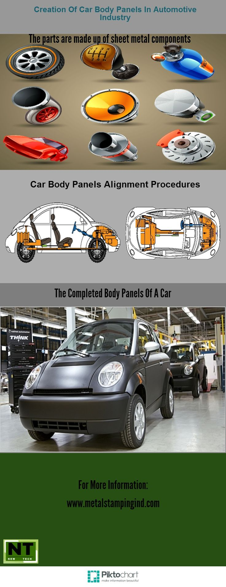 The info graphic image explains the creation of car body panels in automotive industry