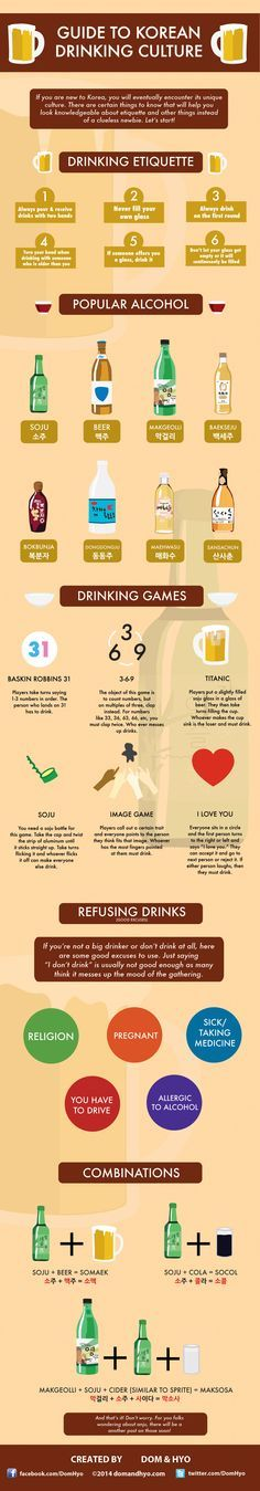 Confused By The #Drinking Scenes You See In #KDramas? Learn All About Korean Drinking Etiquette With This Guide. -Drama Fever