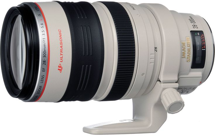 Zoom Lenses to Replace your Primes including some SUPER TELEPHOTO ones FTW!