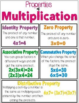 This poster displays the five properties of multiplication. Print it in a poster-size for your classroom wall, or a pocket-size for your students to use as a desk reference (GoMath! Chapter 3).