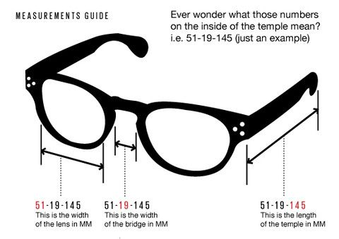 How to Buy Sunglasses Guide From Measurements to Color to Lens Quality