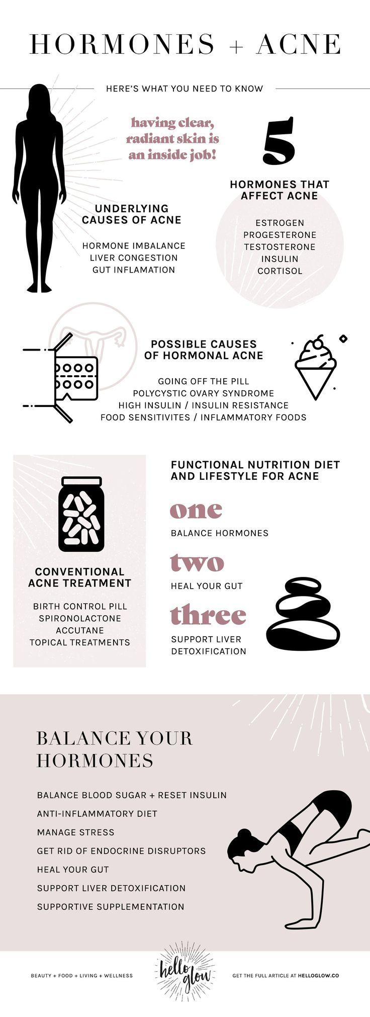 Here's What You Need to Know About Hormones an…