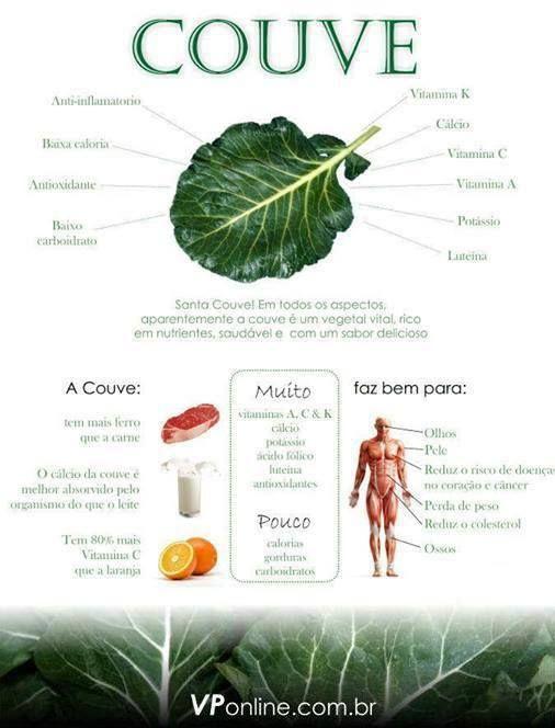 Couve - Benefícios para a saúde