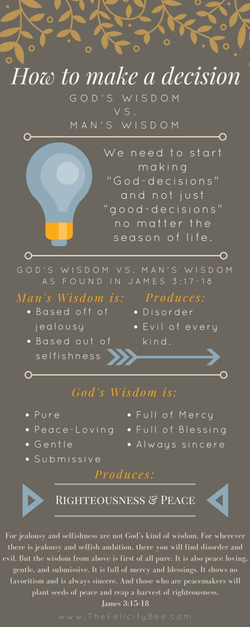 A simple infographic to see the difference between God's Wisdom and man's wisdom found in James 3:17-18. Do you find it difficult to know whether a major decision is from God or from your own wishes? The Word gives us the answers to making decisions using God's wisdom and not man's wisdom.