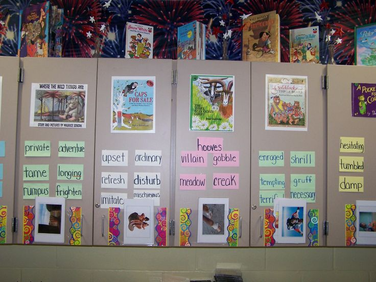 Nice way to remind students of the vocab they learned from past texts