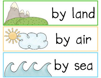 Vehicle Classification is a great sorting activity to add to your transportation unit that will help children classify a variety of vehicles by whether they travel by land, air, or sea. You can choose to have children sort only words, only pictures, or both. Cute, colorful clip art in addition to clearly printed vocabulary will be the perfect addition to your whole group social studies lesson and/or your thematic center activities during your transportation or vehicles unit! $2.00