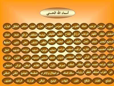 اسماء الله الحسنى Muffin Pan Pan Names