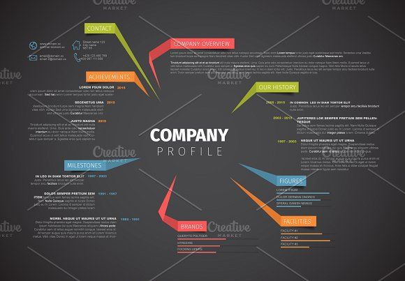Company profile template by Orson on @creativemarket