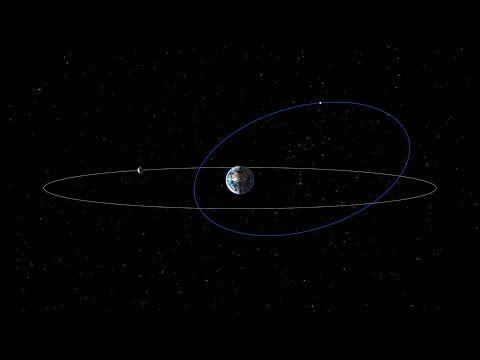 Kepler-Nachfolger TESS: NASA startet neue Planetensucher