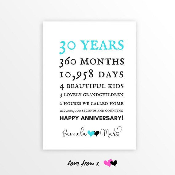 30 Year Anniversary Important Dates Custom Dates Print 30th Anniversary Gift Hours Minutes Sec 30th Anniversary Gifts 30 Year Anniversary Anniversary Gifts