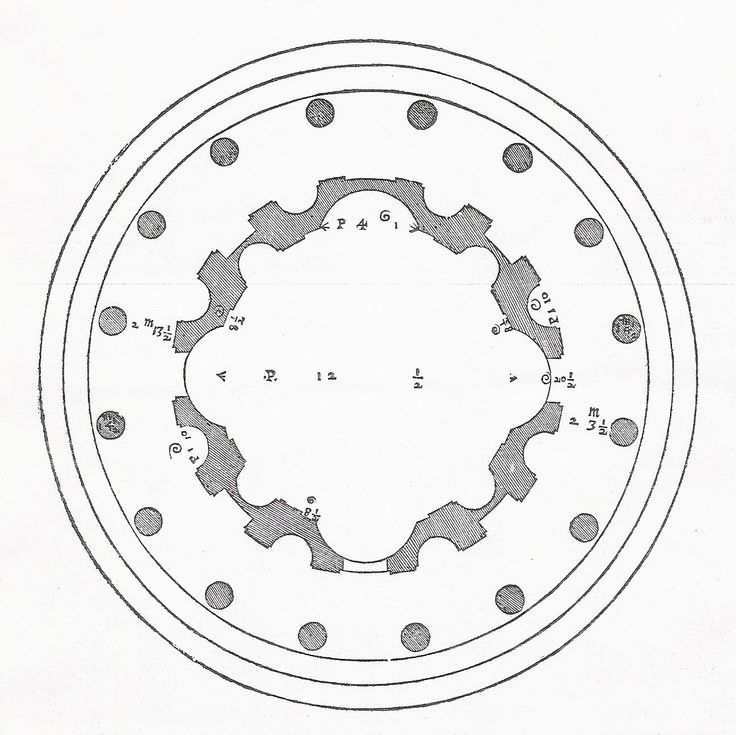 Bramante - tempietto- plan