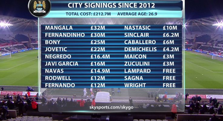 """""""Poor old Richard Wright, who now exists purely to bump up the average age when Man City are in some sort of crisis:"""""""