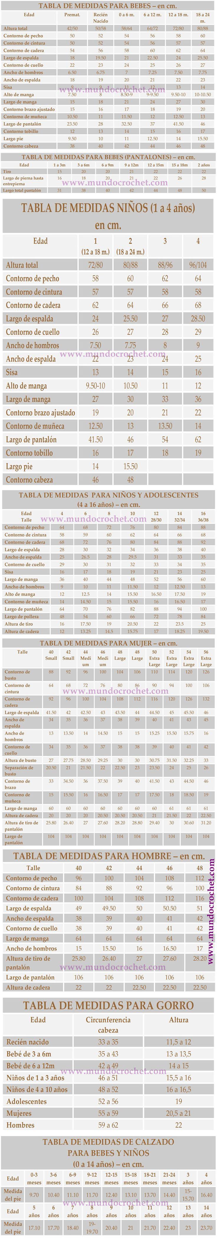 Tabla de medidas para bebes_ninos_gorros_zapatos_mujer_hombre para crochet o ganchillo y tejidos