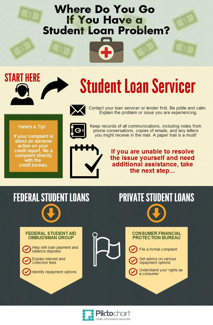 financial problem among student How to help more college students graduate  in financial distress among student  and more student debt part of the problem is that.