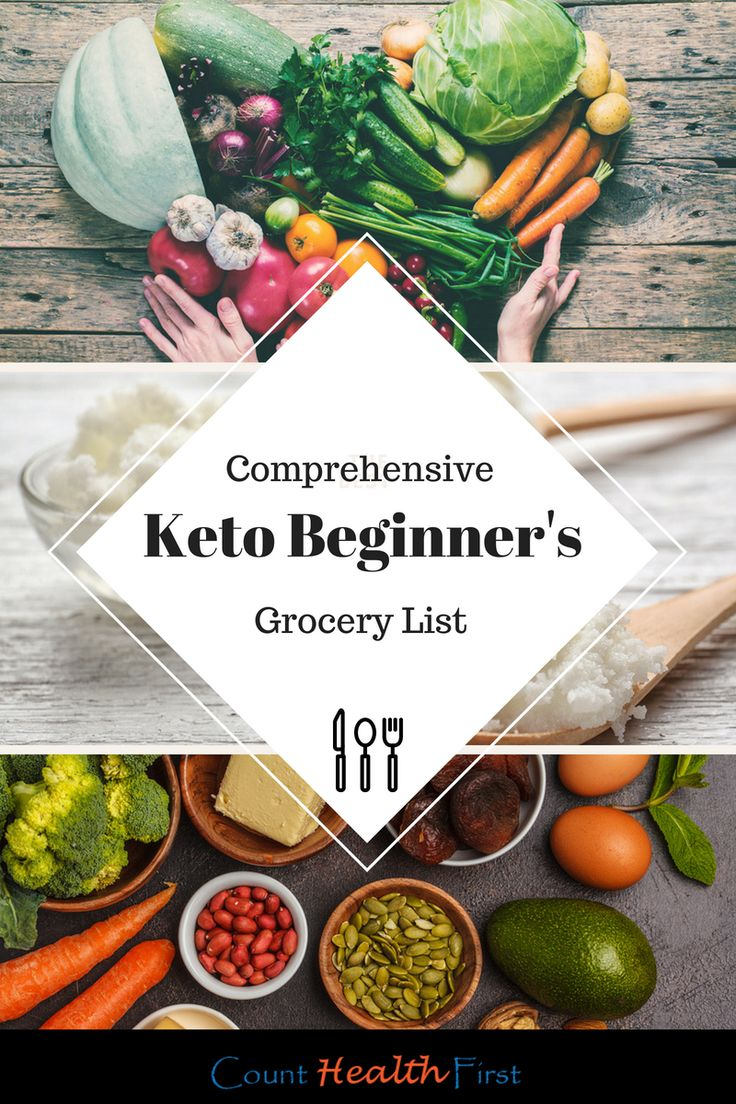 A comprehensive guide on how to shop. This Keto Beginner's Grocery List will…