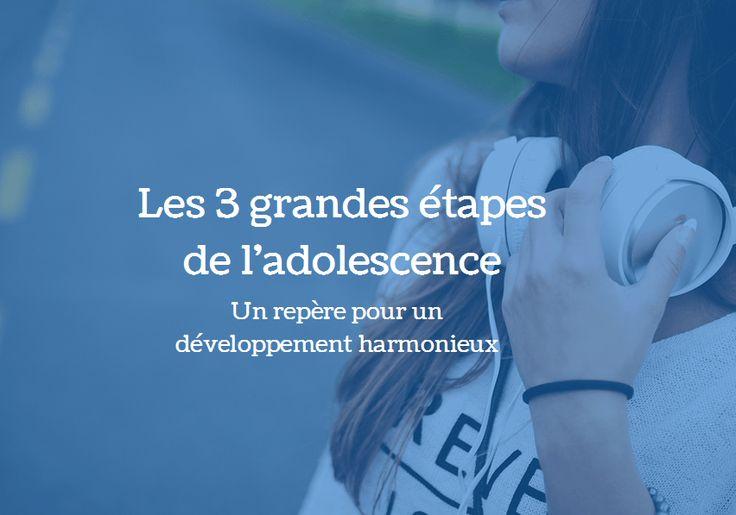 Les 3 grandes étapes de l'adolescence : un repère pour un développement harmonieux  Dans le livre Vive les 11-25, Joël-Yves Le Bigot propose 3 étapes pour décrire l'adolescence : …