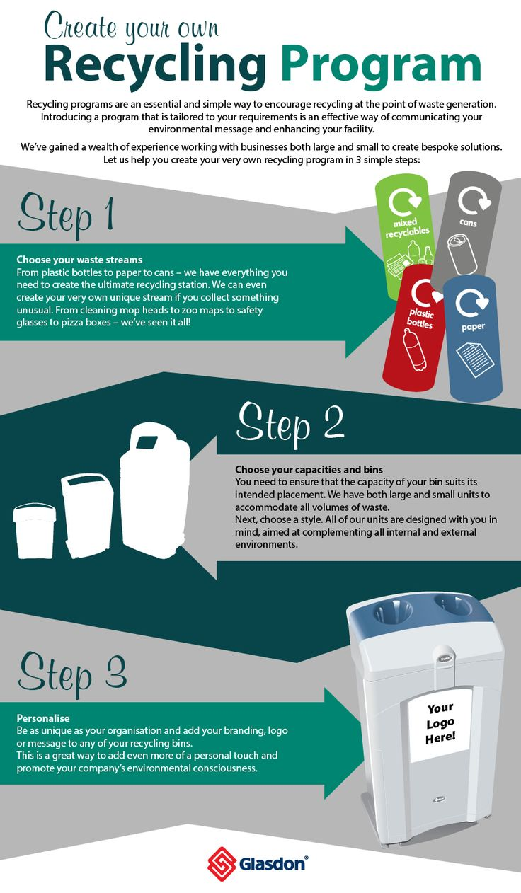 58 best images about recycling bins containers housings - Design your own home application ...