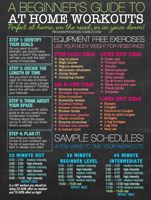 click through for the printable planning guide! great printable for at home workouts. Anyone can do this