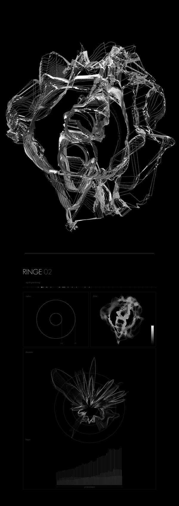 Ringe by  Christoph Bader