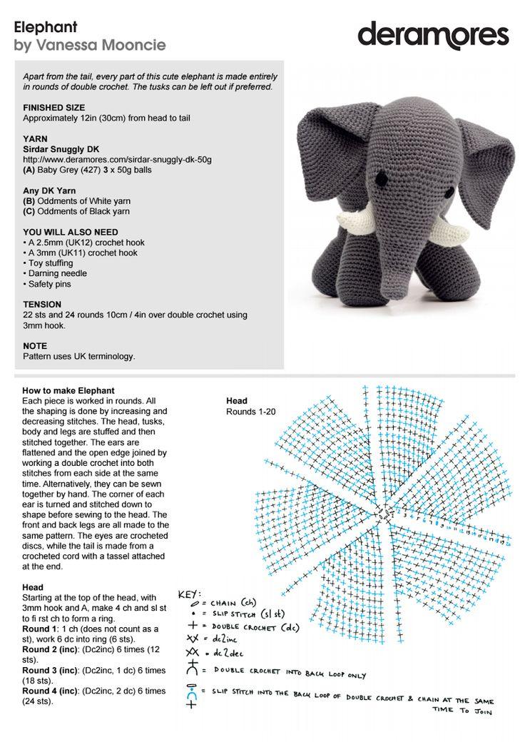 Perfecto Crochet Patrones Libres Australia Foto - Manta de Tejer ...