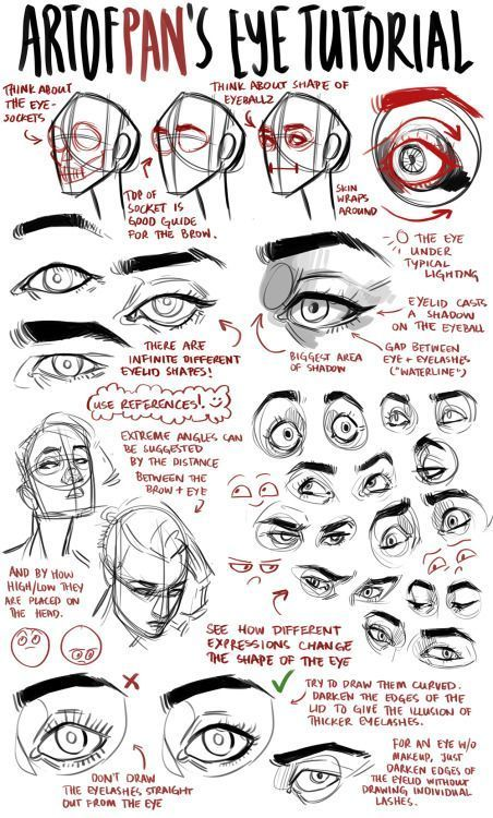 An anon asked me for an eye tutorial I highly recommend looking reference photos on the internet to get used to drawing different eyes, and also to take photos of yourself to get used to drawing different angles/expressions – Don't just... #Anatomytutorial #drawingideas
