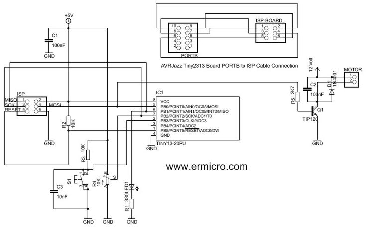 20 best Basic PWM (Pulse Width Modulation) Peripheral for