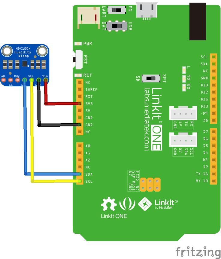 Linkit One and HDC1008 humidity and temperature sensor #iot