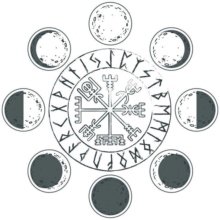 Pin by Jason Genzler on Odinism   Rune tattoo, Viking symbols