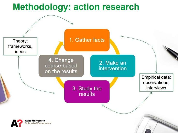 Action Research: It's Easier Than You Think