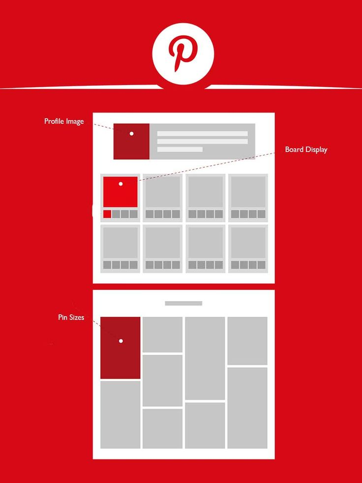 The best image sizes for all your social media posts!