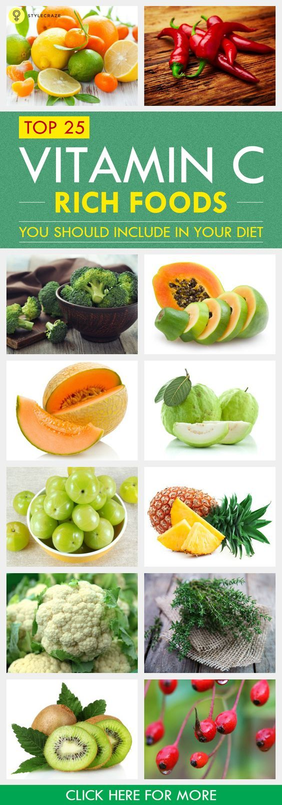 Wanting to up you Vitamin C consumption?  Here is a list of foods rich in Vitamin C:  Bell Peppers Guava Dark Green Leafy Vegetables (kale, spinach) Kiwi fruit Broccoli Strawberries Oranges Tomatoes Peas Papaya #plantbased #health