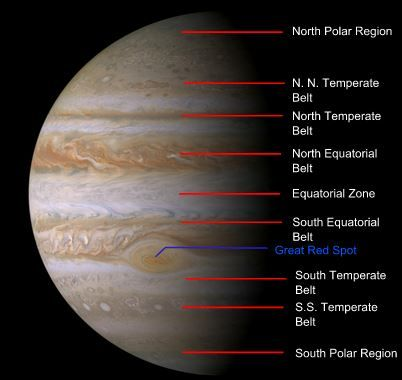 jupiter planet info there is water - photo #18