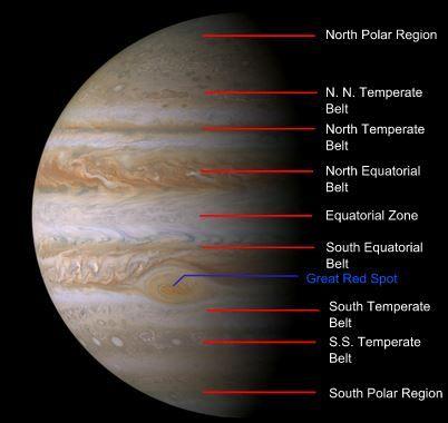 Discover interesting Jupiter facts for kids. How hot is Jupiter? How big is planet Jupiter? Is Jupiter the biggest planet or the smallest planet around?