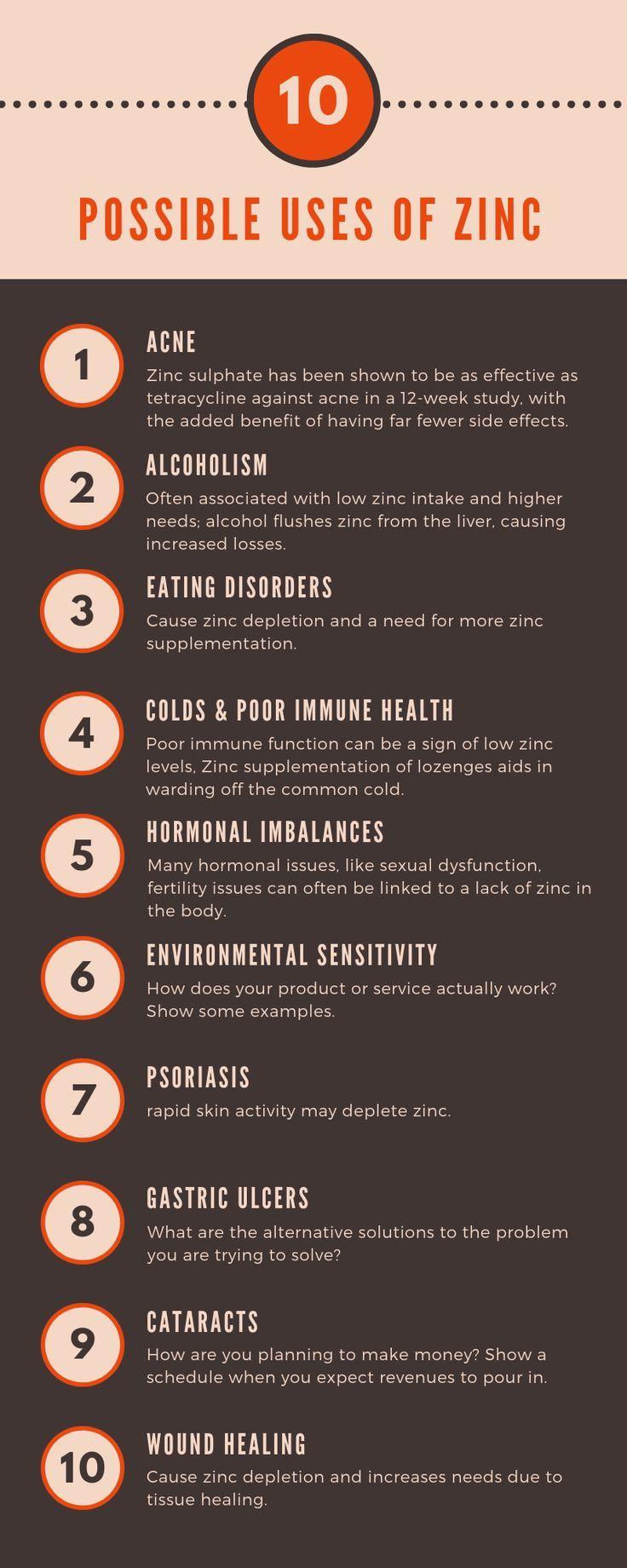 Zinc Health Benefits Deficiency Symptoms Natural Food Sources