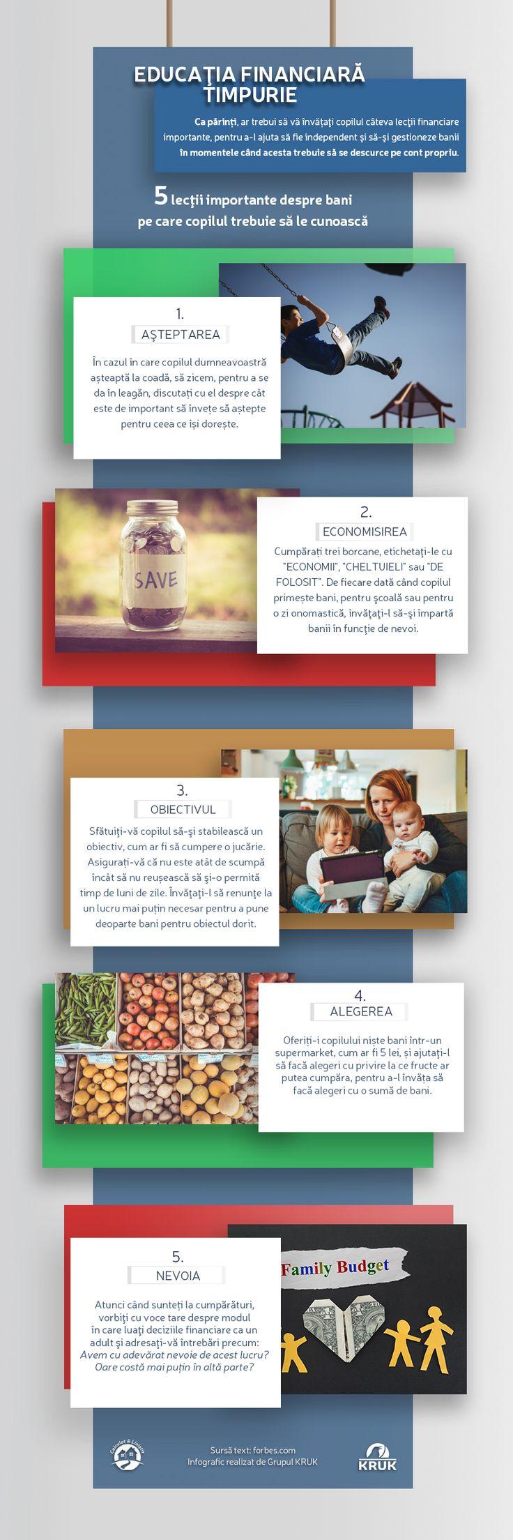 Infografic educatie financiara- cum sa-ti educi financiar copilul din timp. Mai multe informatii despre educatia financiara timpurie gasiti aici: http://www.datoriamea.ro/poradnik/infografic-educatia-financiara-timpurie-5-lectii-importante-despre-bani/