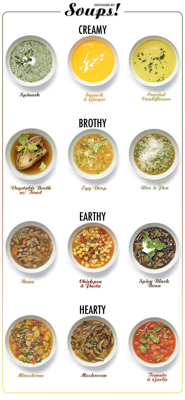 12 very quick soup recipes. Soup, soup, soup.