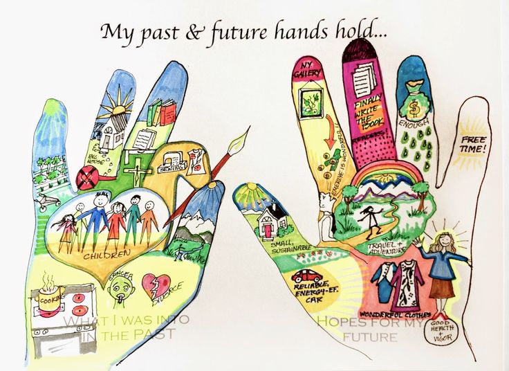 Cynthia Emerlye's art therapy group. Trace your hands and fill them with images that represent your past (left hand) and what your future hopes are (right hand.)