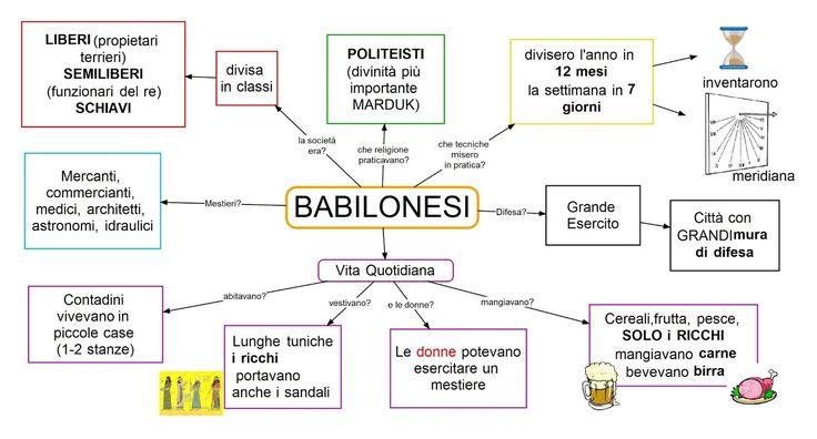 Oggi vi voglio proporre due mappe riassuntive sui BABILONESI. Le ho preparate con cura, speriamo mi possano servire a prendere un bel voto...