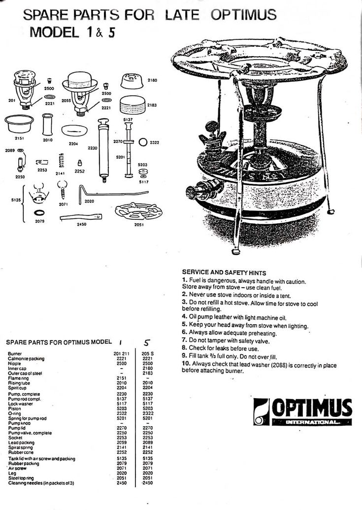 Optimus #1 exploded view