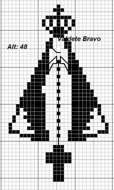 Resultado de imagem para graficos ponto oitinho do rococo