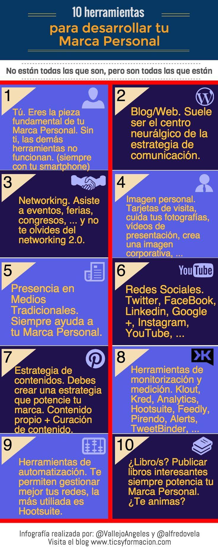 Hola: Una infografía con 10 herramientas para desarrollar tu Marca Personal. Un saludo