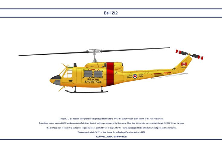 Bell 212 Canada 2 by WS-Clave