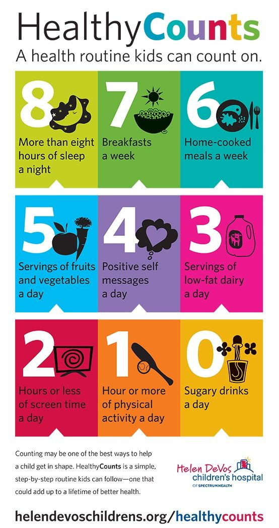 Healthy routines kids can count on. — available in Spanish too!    Source:http://helendevoschildrens.org/healthycounts