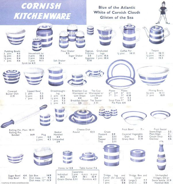 The English Can Cook: Cornish ware presents for foodies