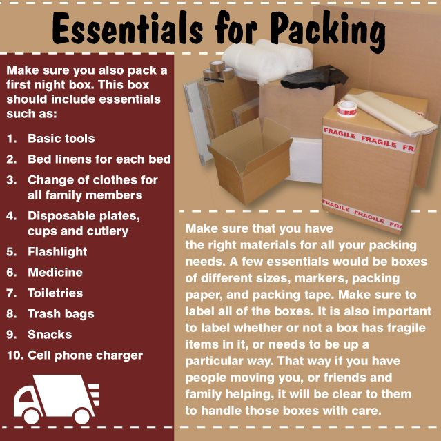 where do you buy packing paper What sorts of materials do you use do you recycle certain items or buy new materials for each  i buy only the tissue paper  how do you pack items for shipping.